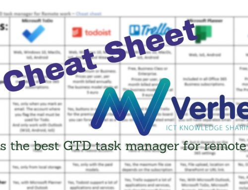 What is the best GTD task manager for remote work?